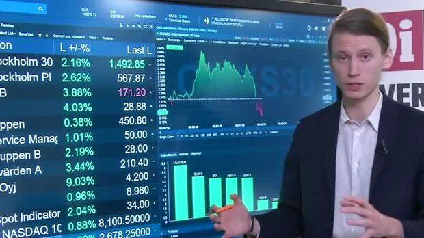 Börsöppning: ICA styckar upp utdelningen i två