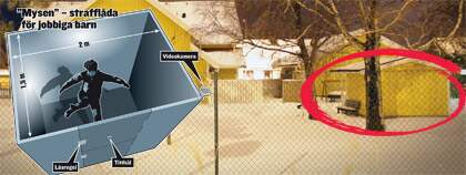 """Det var i förrådshuset till höger på gården som den funktionshindrade pojken låstes in i """"mysen"""" på fritidshemmet i Falkenberg. OBS! Bilden är ett montage. Foto: NIKLAS HENRIKCZON"""