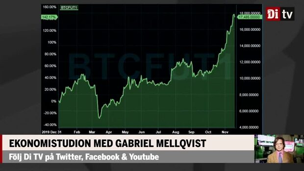 Bitcoin nära nya rekordnivåer