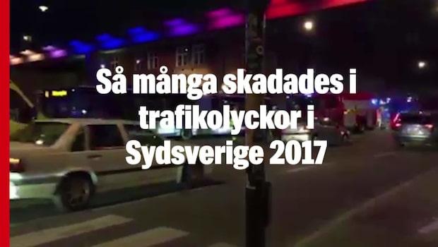 Så många skadades i trafikolyckor i Sydsverige 2017