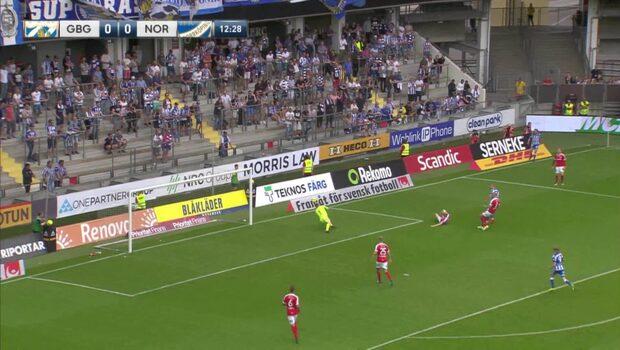 Höjdpunkter: IFK Göteborg-IFK Norrköping