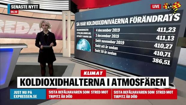 6 december: Så hög är koldioxidhalten i atmosfären