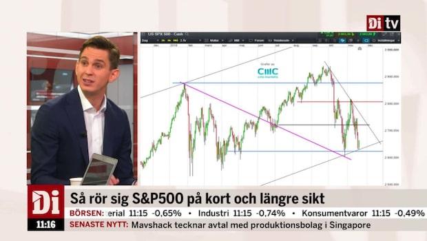 Teknisk analys med Brobacke och Hallström