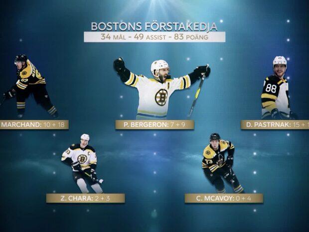 """Jidhes hyllning till Boston: """"En av tidernas bästa kedjor"""""""