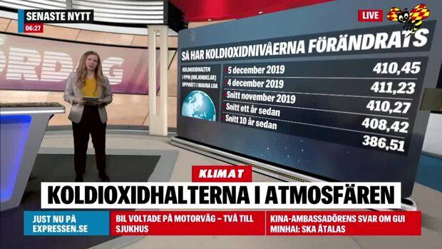 7 december: Så hög är koldioxidhalten i atmosfären