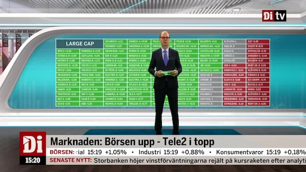 Closing bell 27 september 2019 - se hela programmet