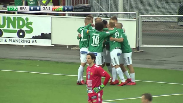 Highlights: Brage-GAIS