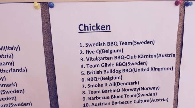 Svenska grillandslaget vann kycklingdeltävlingen. Belgien och Österrike kom tvåa respektive trea. Foto: Ingrid Norrman