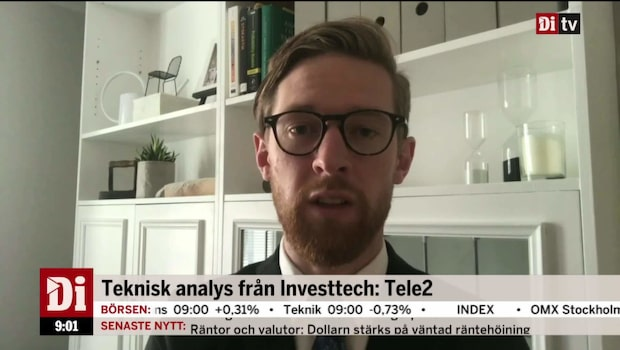 Investtech:s Adrian Axelsson avger teknisk analys