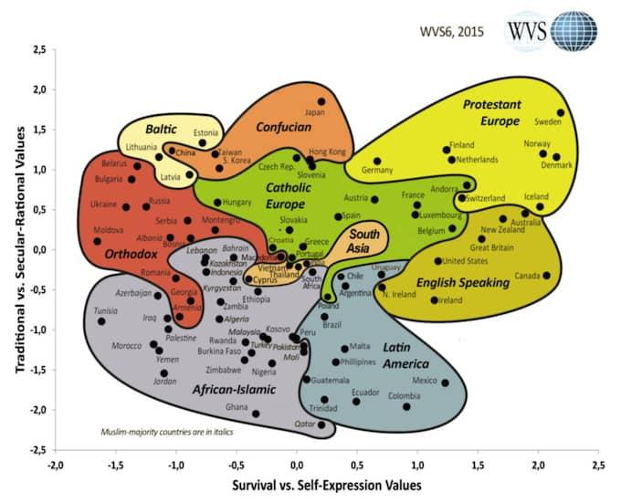 KULTURKARTAN. Sverige sticker ut i världen när det gäller värderingar, visar World Values Survey.
