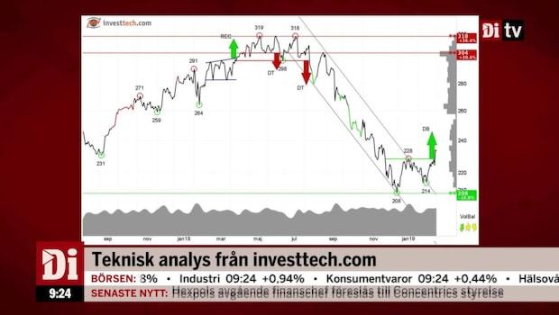 "Axelsson om Kinnevik: ""Uppåtpotential"""