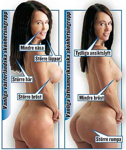 större bröst gravid