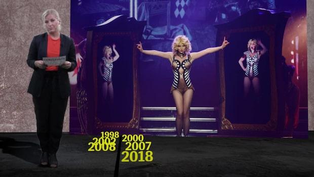 Britney Spears 20 år som artist: Hitsen och skandalerna