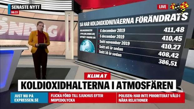 8 december: Så hög är koldioxidhalten i atmosfären